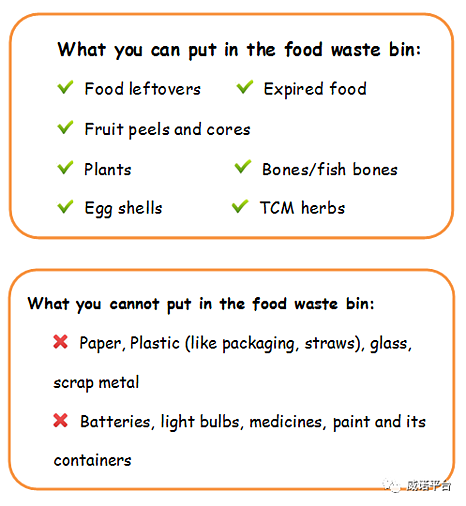 Shanghai food waste sorting