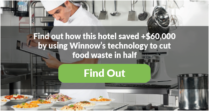 See how this Accor hotel saved +$60,000 by using Winnow's technology to cut food waste